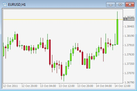 forex lots and pips