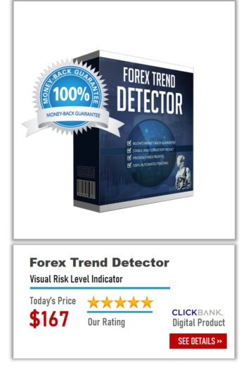 Forex Trend Detector I