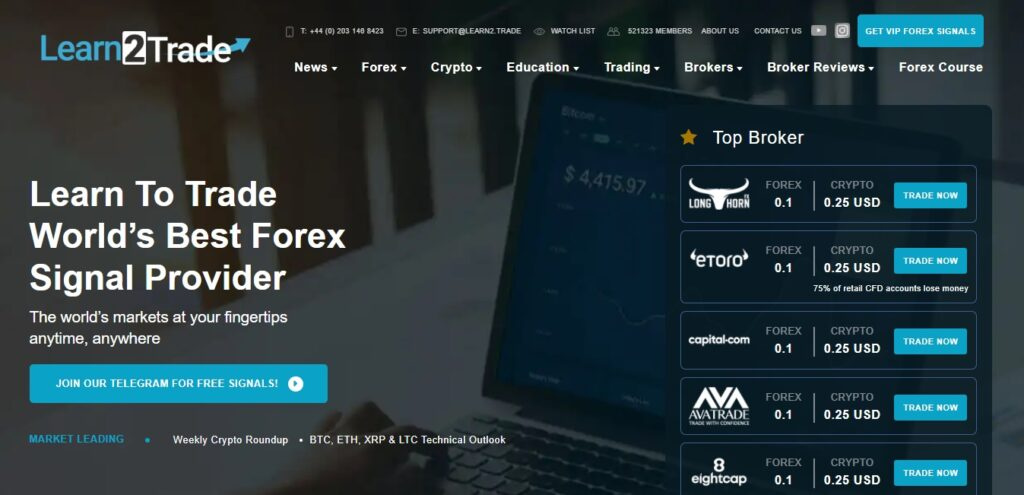 learntotrade - Top 10 Best Forex Signals for New Traders