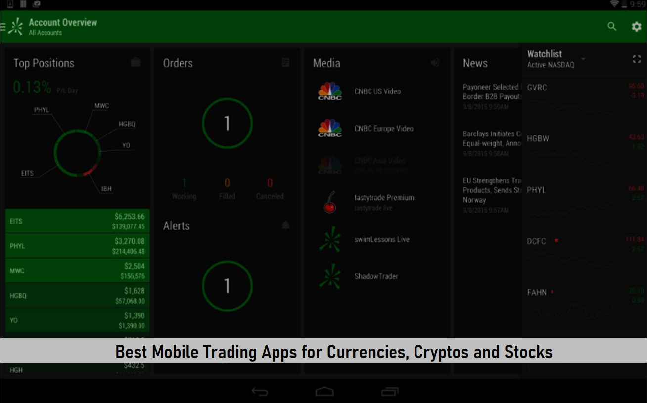 Best Mobile Trading Apps for Currencies, Cryptos and Stocks