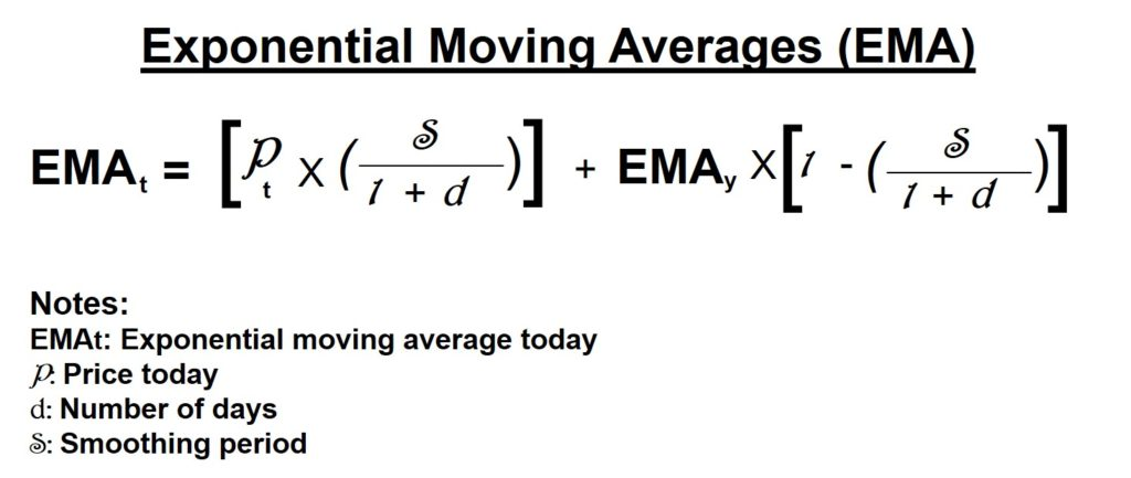 Exponential moving averages