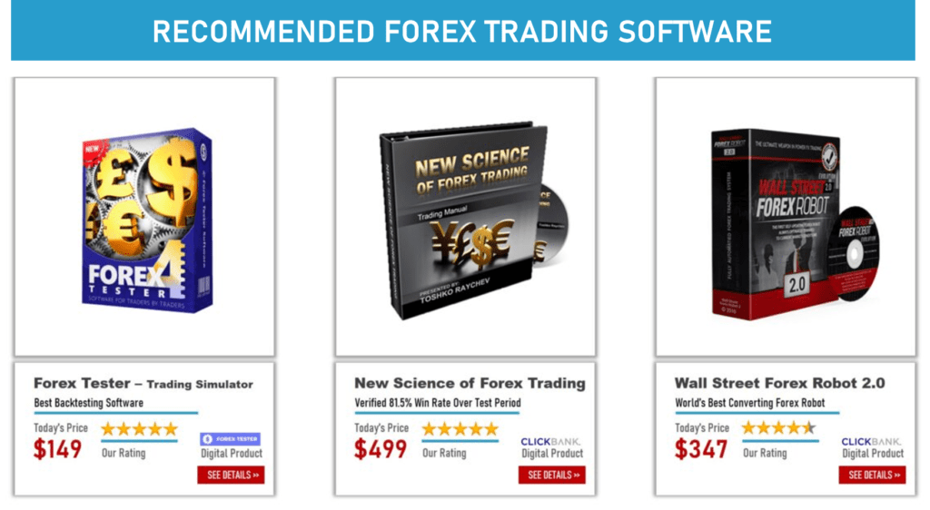 Recommended trading software