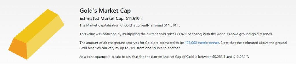Best Times to Trade Gold with Small Capital